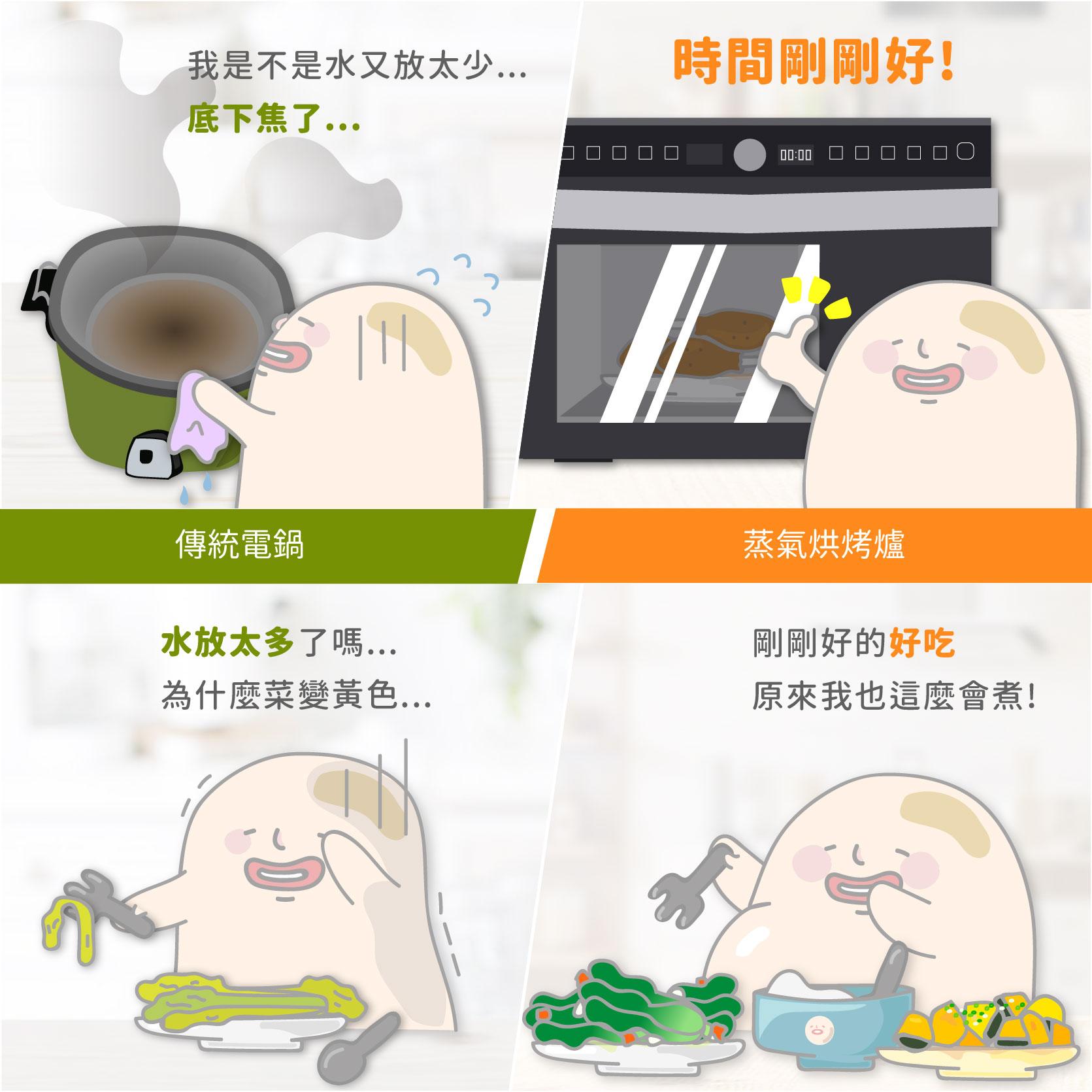 20200928蒸氣烤箱11
